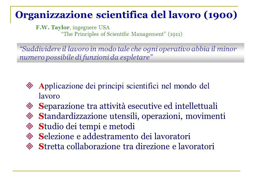 Organizzazione scientifica del lavoro (1900)