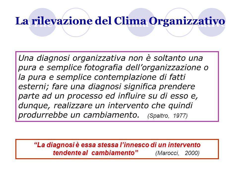 La rilevazione del Clima Organizzativo
