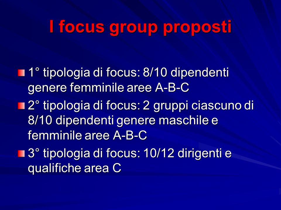 I focus group proposti 1° tipologia di focus: 8/10 dipendenti genere femminile aree A-B-C.