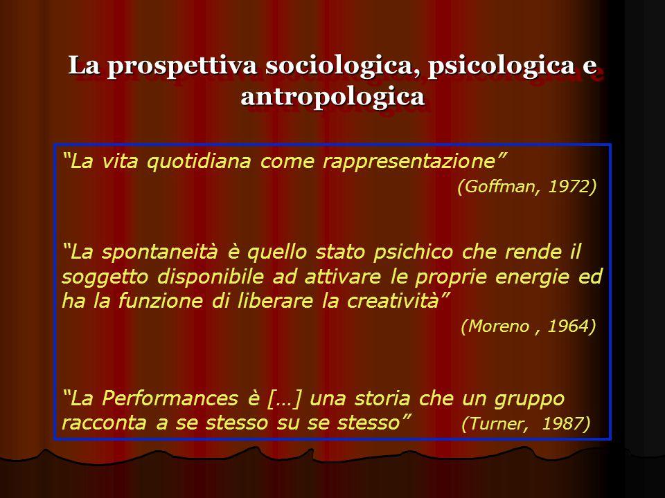 La prospettiva sociologica, psicologica e antropologica