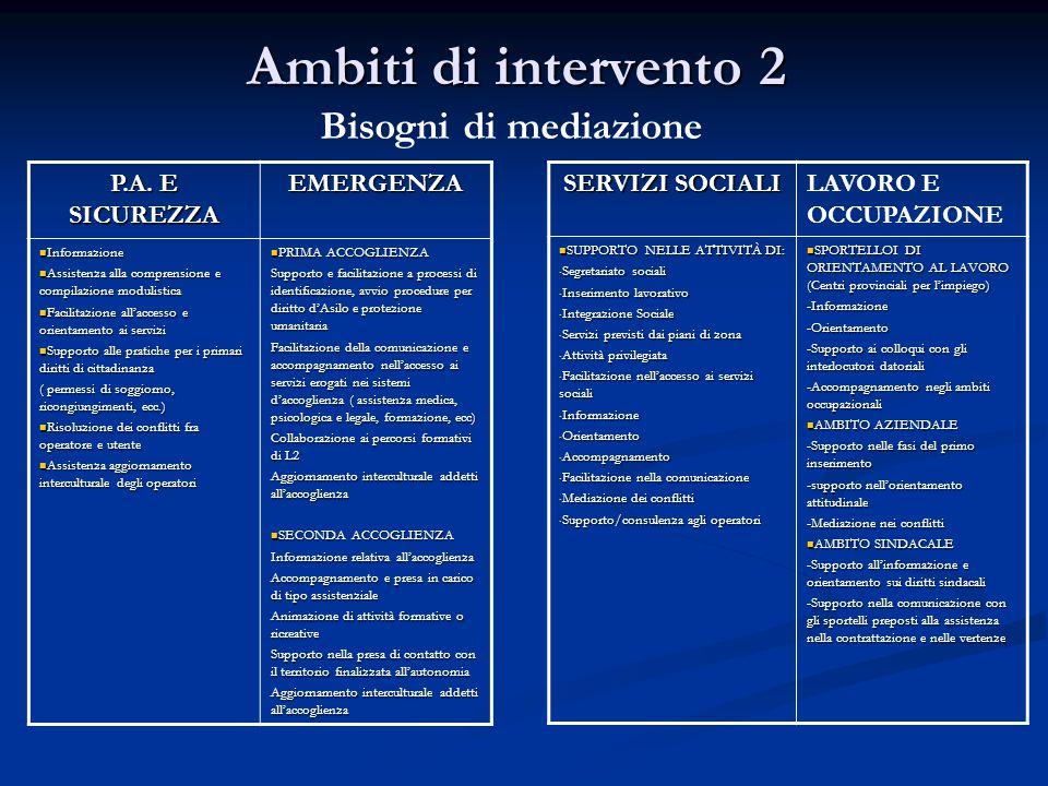 Ambiti di intervento 2 Bisogni di mediazione P.A. E SICUREZZA