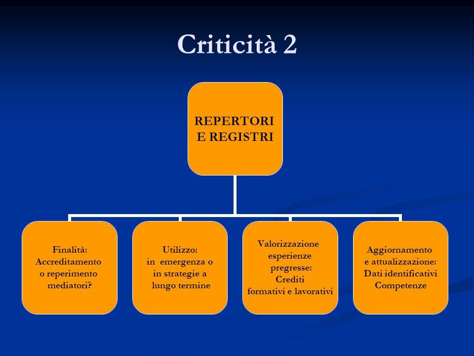 Criticità 2