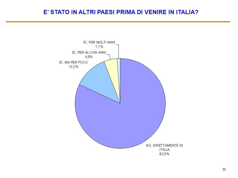 LE RAGIONI DELLA SCELTA DELL'ITALIA