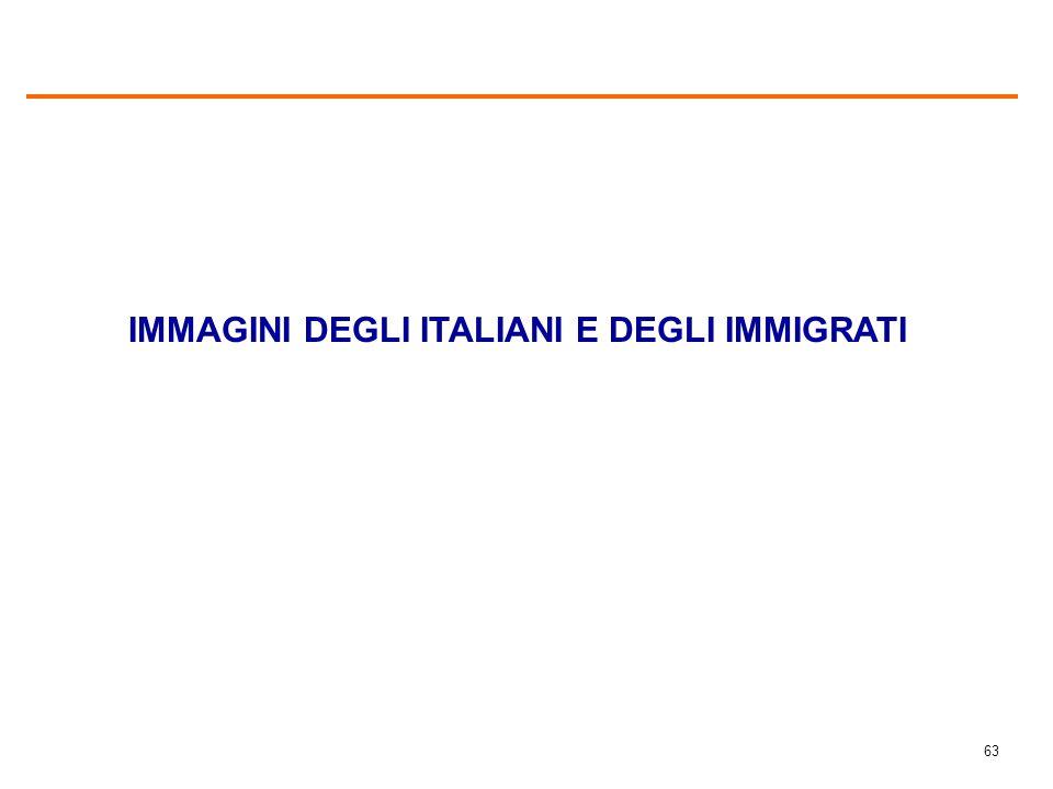 IMMAGINE DEGLI ITALIANI PRESSO GLI IMMIGRATI
