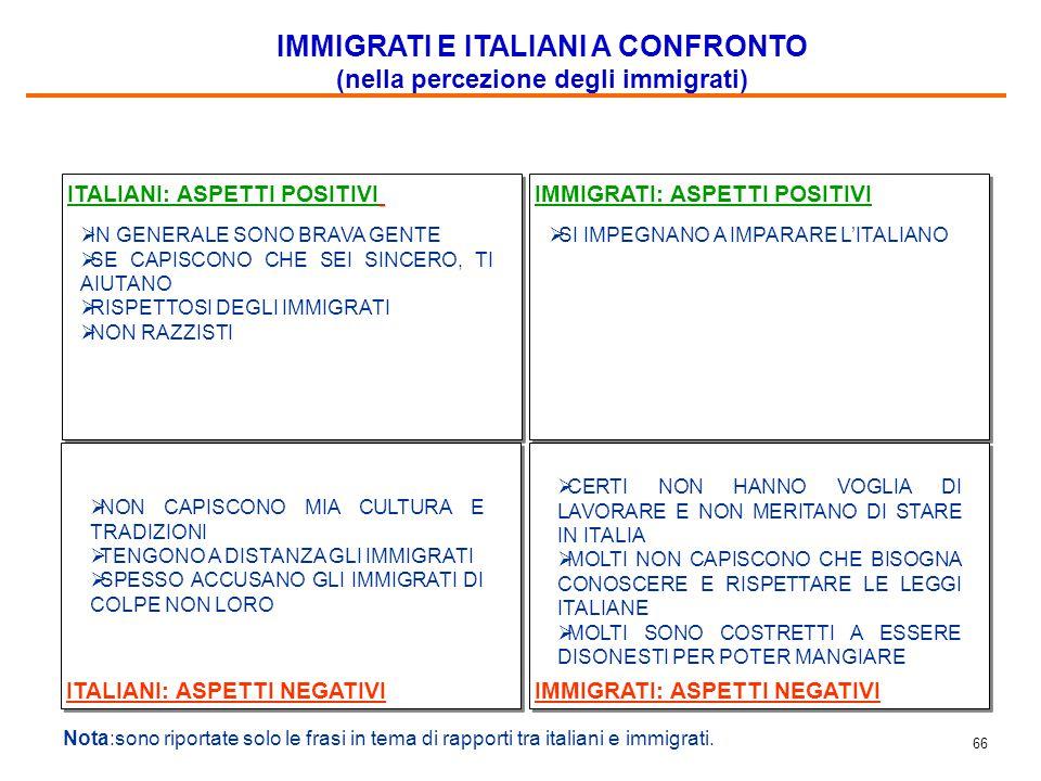 LA QUESTIONE DELLA CITTADINANZA ITALIANA
