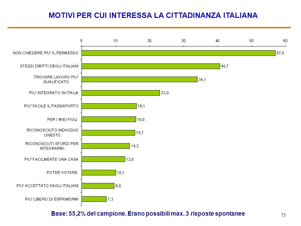 MOTIVI PER CUI NON INTERESSA LA CITTADINANZA ITALIANA