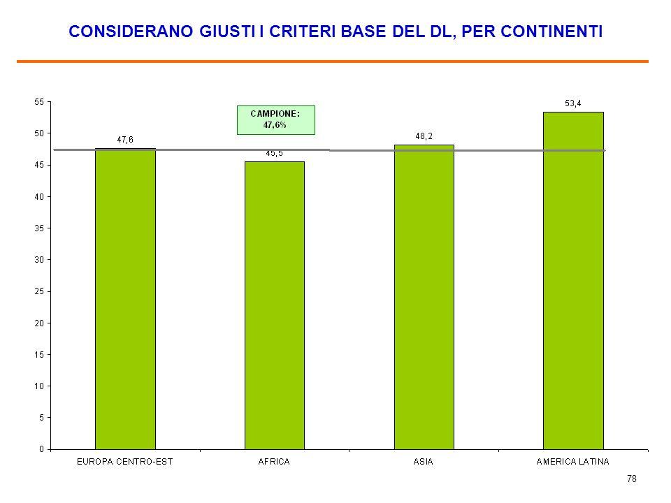 ORIENTAMENTO NEI CONFRONTI DI QUANTO PREVISTO DALLA PROPOSTA DI DL 04/08/2006 PER I BAMBINI