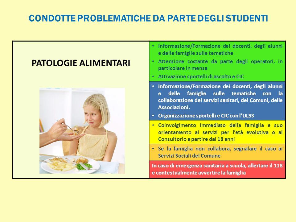 CONDOTTE PROBLEMATICHE DA PARTE DEGLI STUDENTI