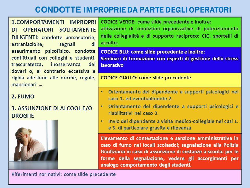 CONDOTTE IMPROPRIE DA PARTE DEGLI OPERATORI