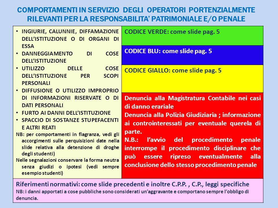COMPORTAMENTI IN SERVIZIO DEGLI OPERATORI PORTENZIALMENTE RILEVANTI PER LA RESPONSABILITA' PATRIMONIALE E/O PENALE