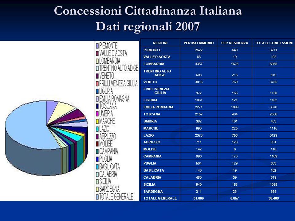 Concessioni Cittadinanza Italiana Dati regionali 2007