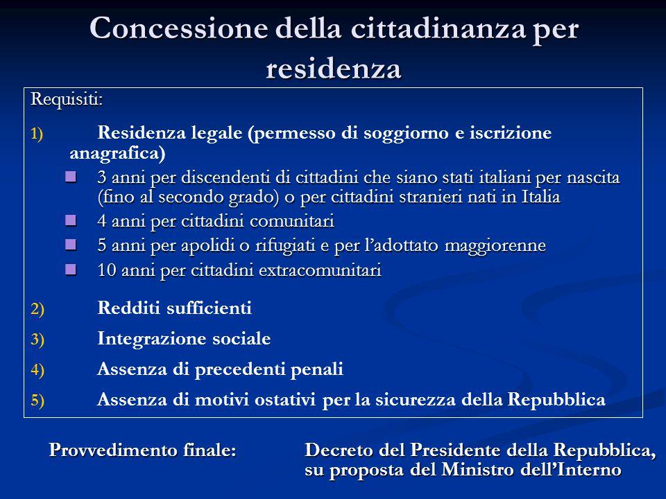 La cittadinanza italiana ppt scaricare for Requisiti per permesso di soggiorno