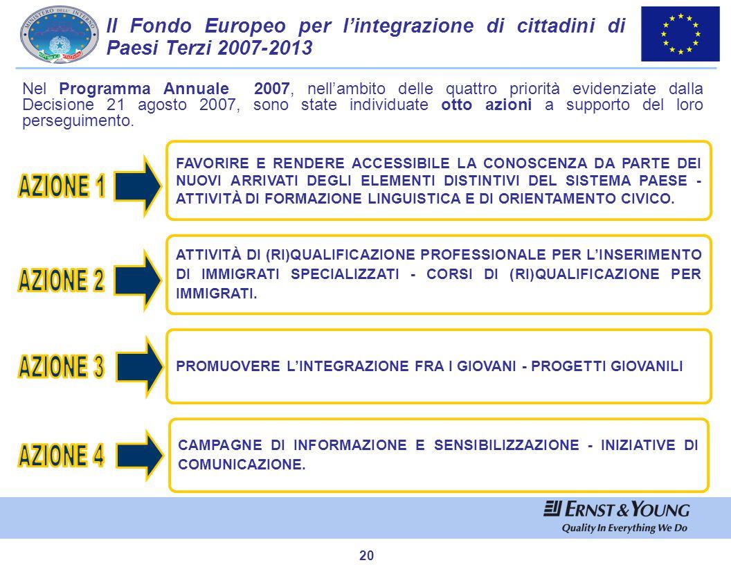 Il Fondo Europeo per l'integrazione di cittadini di Paesi Terzi 2007-2013