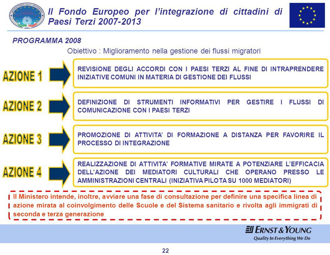 IL COINVOLGIMENTO DEL PARTENARIATO (1/3)