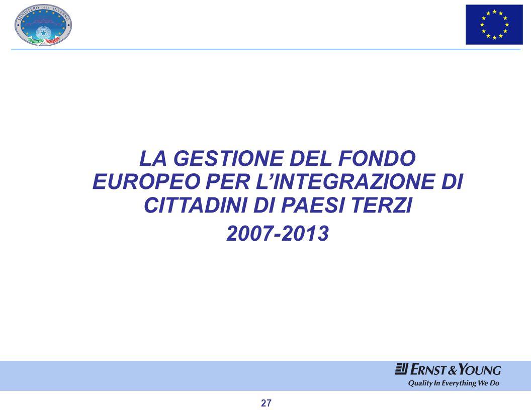 La gestione del Fondo Europeo per l'integrazione di cittadini di Paesi Terzi 2007-2013 (1/9)
