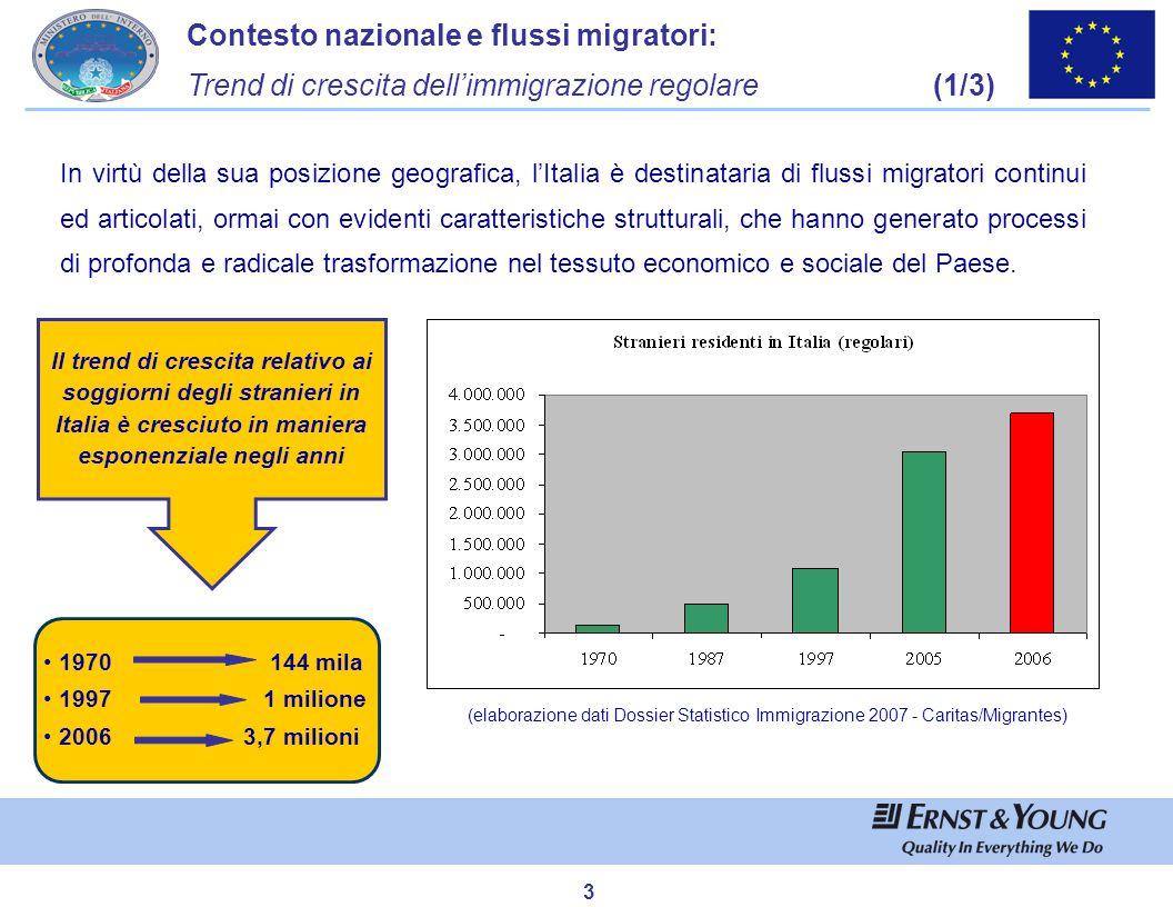 Contesto nazionale e flussi migratori: