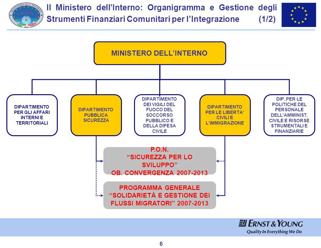 Il Ministero dell'Interno: Organigramma e Gestione degli Strumenti Finanziari Comunitari per l'Integrazione (2/2)