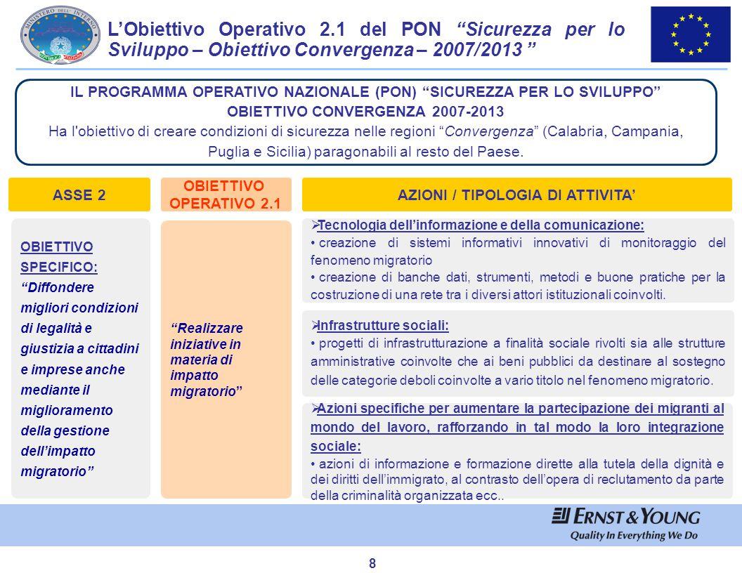 Il Programma Generale Solidarietà e Gestione dei Flussi Migratori 2007-2013