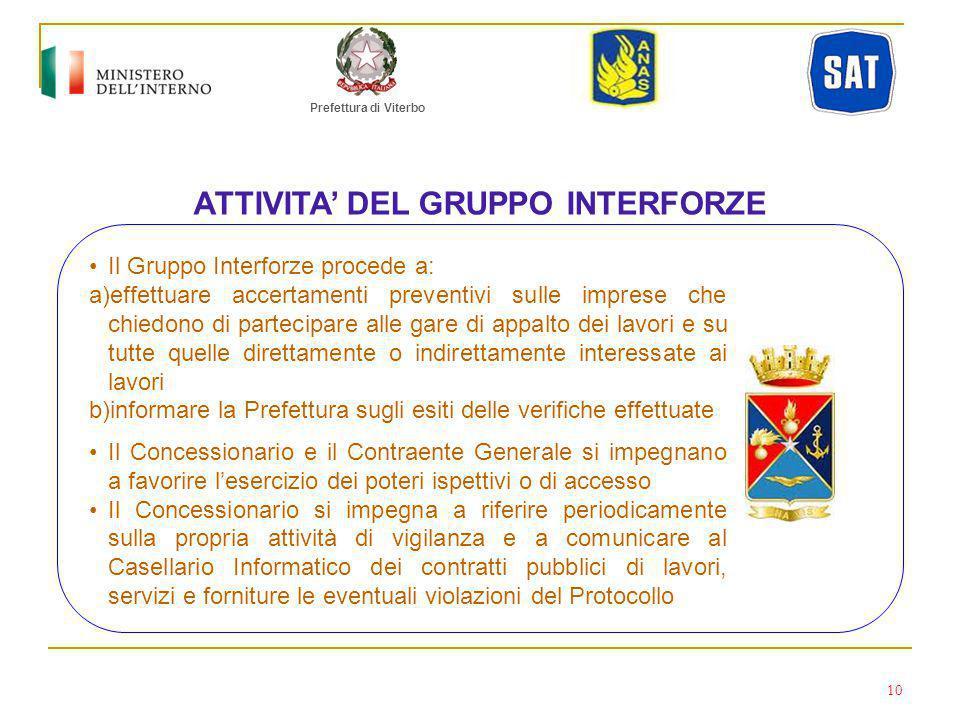 ATTIVITA' DEL GRUPPO INTERFORZE