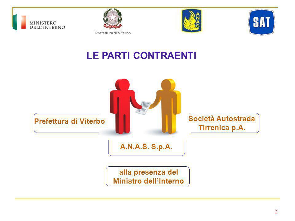 LE PARTI CONTRAENTI Società Autostrada Tirrenica p.A.