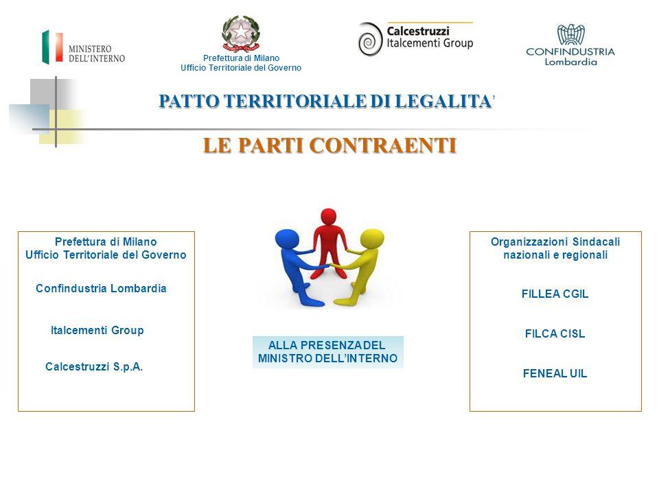 LE PARTI CONTRAENTI PATTO TERRITORIALE DI LEGALITA'