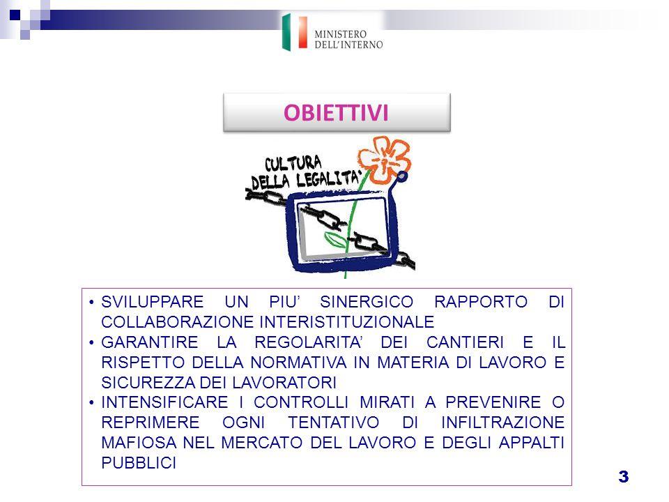 OBIETTIVI SVILUPPARE UN PIU' SINERGICO RAPPORTO DI COLLABORAZIONE INTERISTITUZIONALE.