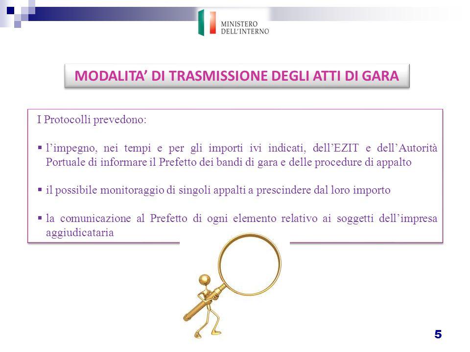 MODALITA' DI TRASMISSIONE DEGLI ATTI DI GARA