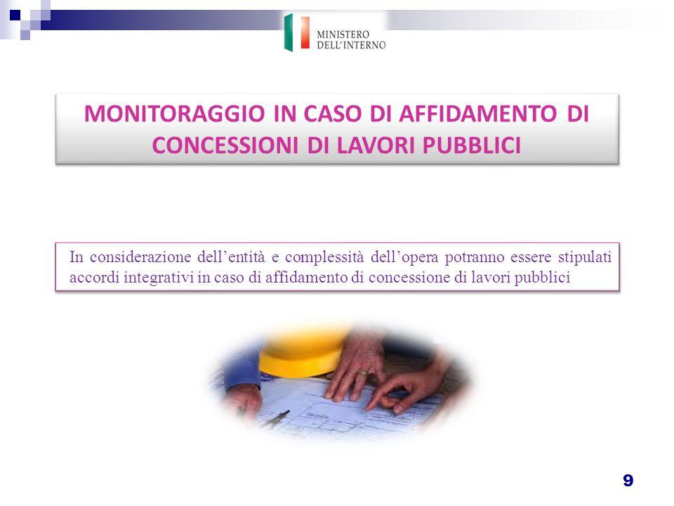 MONITORAGGIO IN CASO DI AFFIDAMENTO DI CONCESSIONI DI LAVORI PUBBLICI