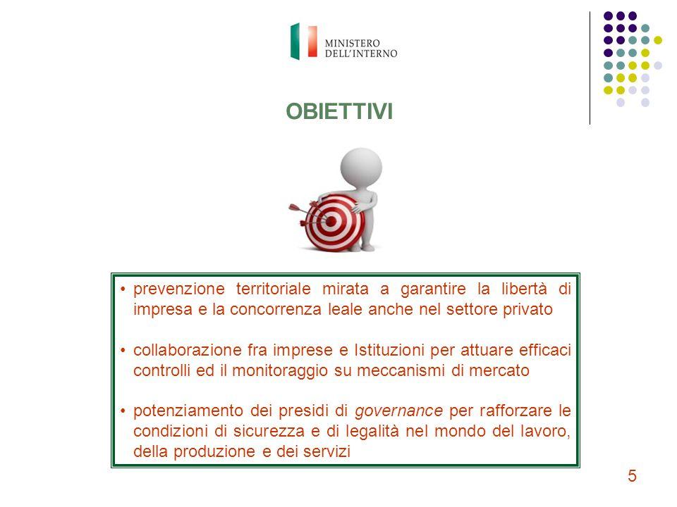 OBIETTIVI prevenzione territoriale mirata a garantire la libertà di impresa e la concorrenza leale anche nel settore privato.
