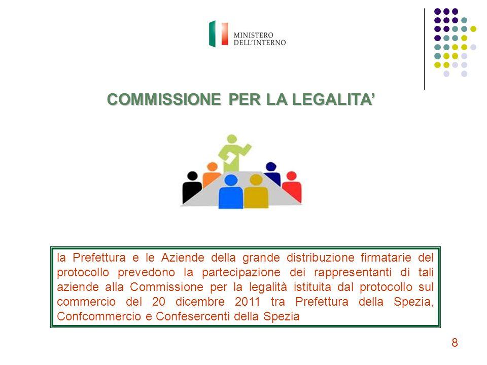 COMMISSIONE PER LA LEGALITA'