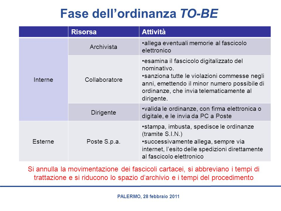 Fase dell'ordinanza TO-BE