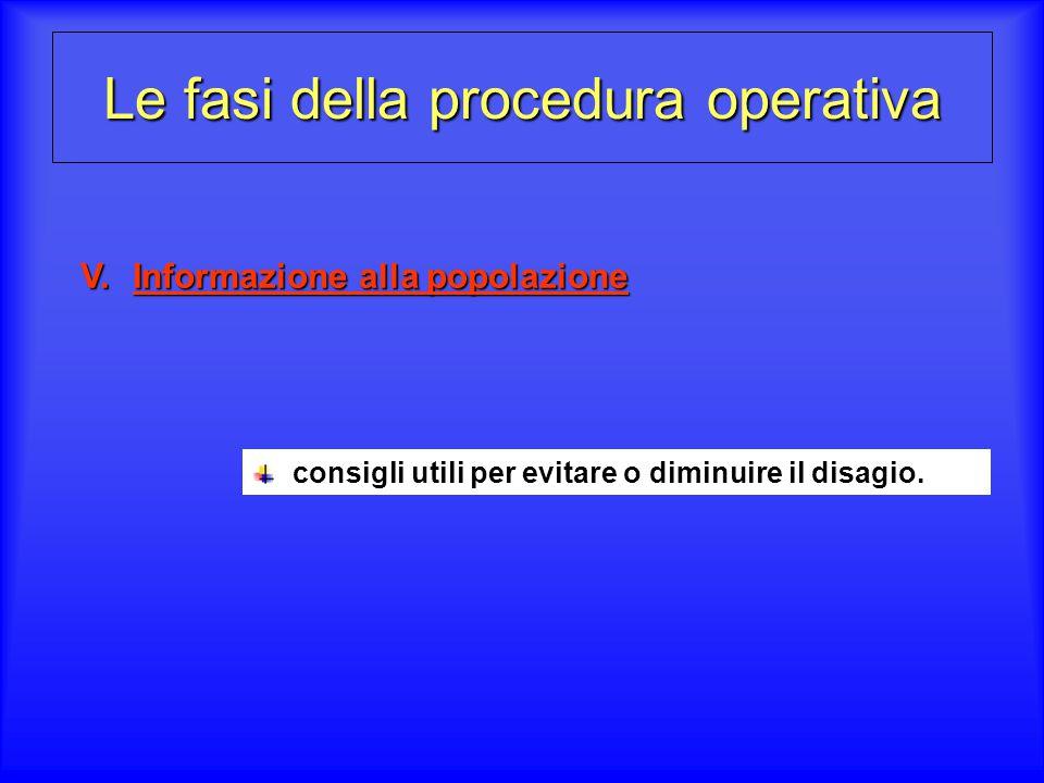 Le fasi della procedura operativa