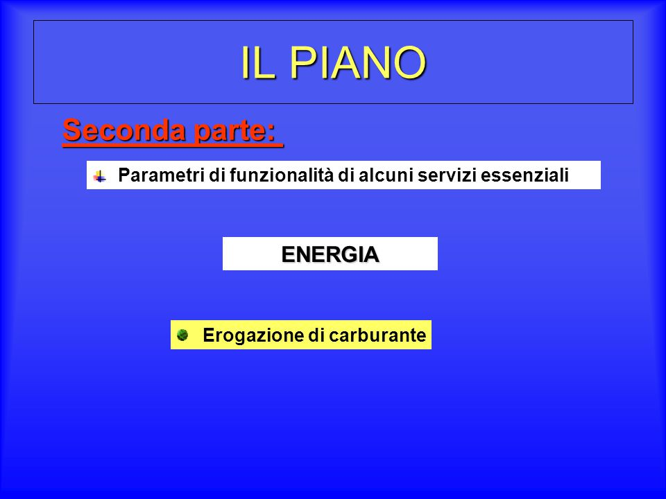 IL PIANO Seconda parte: ENERGIA