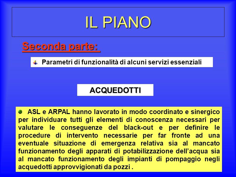 IL PIANO Seconda parte: ACQUEDOTTI