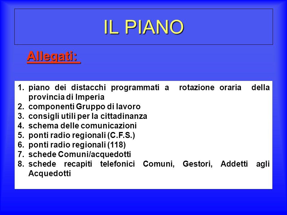 IL PIANO Allegati: piano dei distacchi programmati a rotazione oraria della provincia di Imperia.