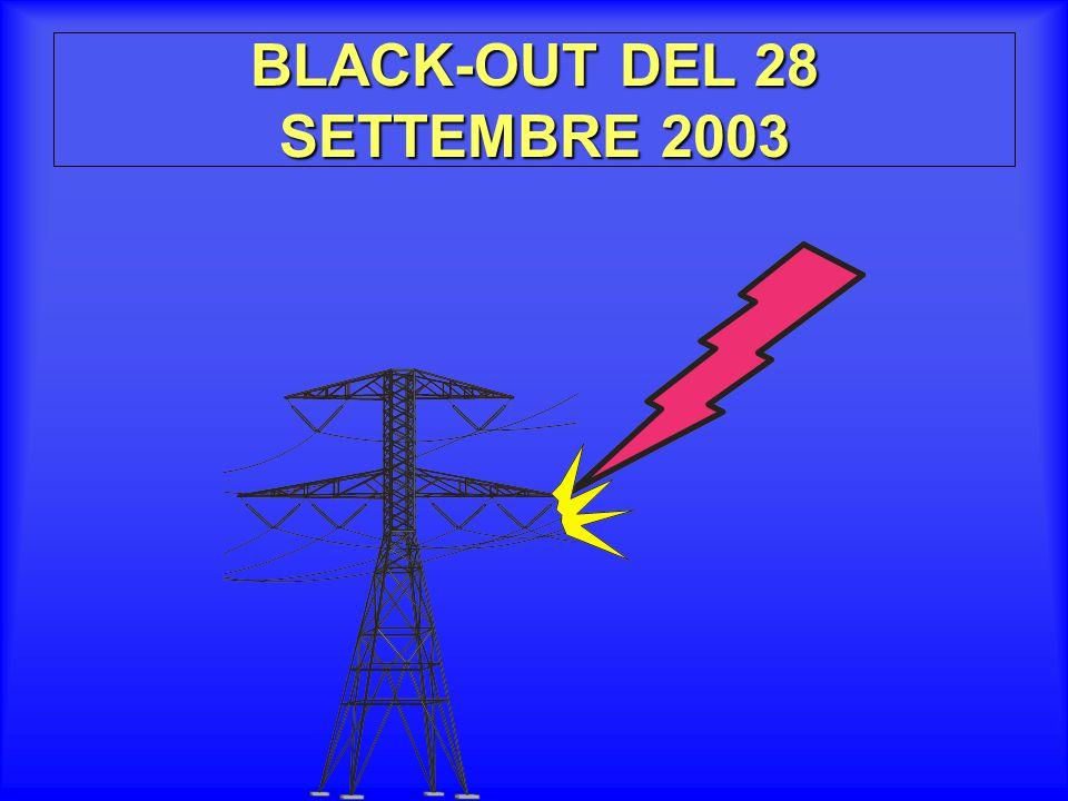 BLACK-OUT DEL 28 SETTEMBRE 2003