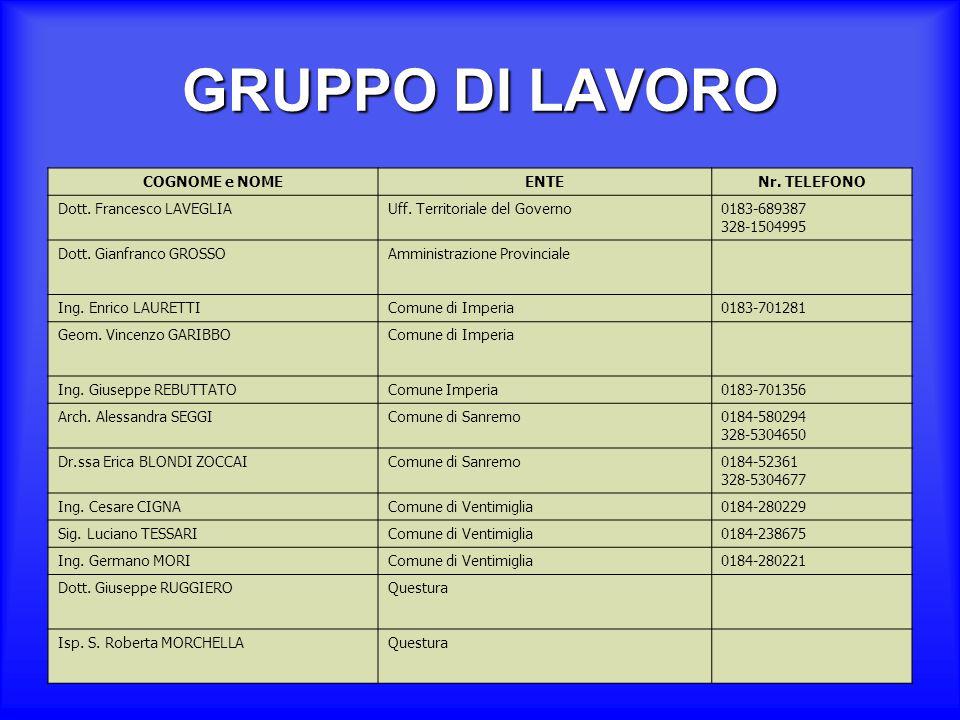 GRUPPO DI LAVORO COGNOME e NOME ENTE Nr. TELEFONO
