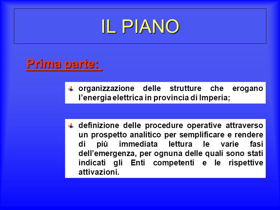 IL PIANO Prima parte: organizzazione delle strutture che erogano l'energia elettrica in provincia di Imperia;
