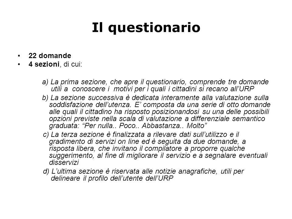 Il questionario 22 domande 4 sezioni, di cui: