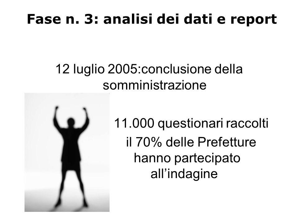 Fase n. 3: analisi dei dati e report