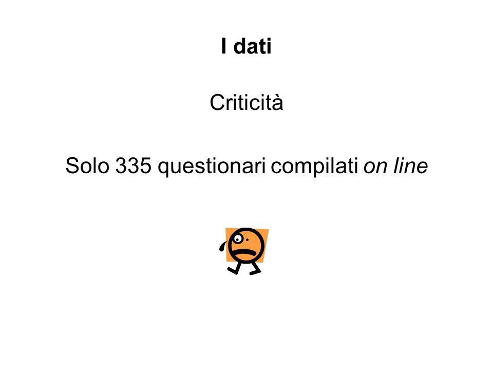 Solo 335 questionari compilati on line