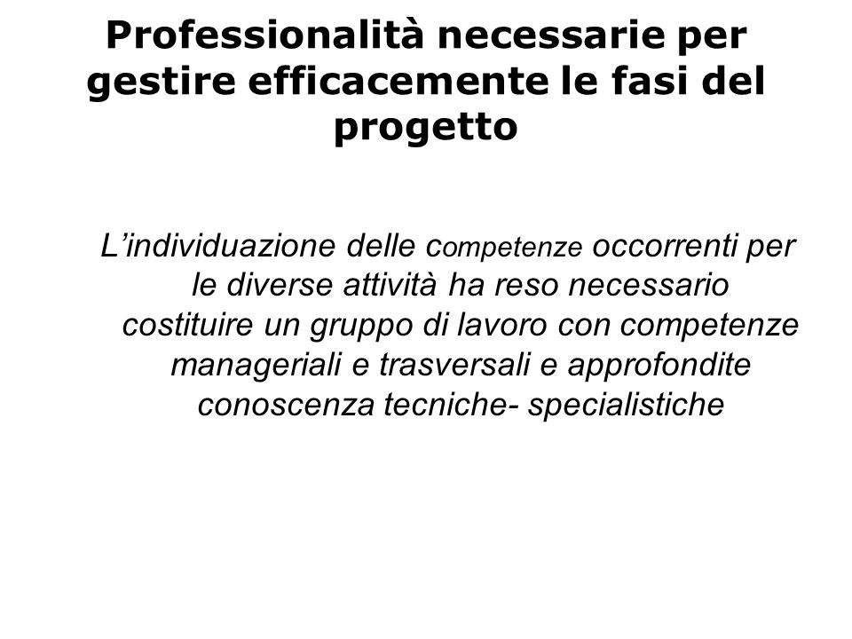 Professionalità necessarie per gestire efficacemente le fasi del progetto