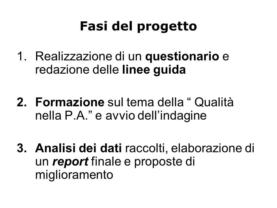 Fasi del progetto Realizzazione di un questionario e redazione delle linee guida.