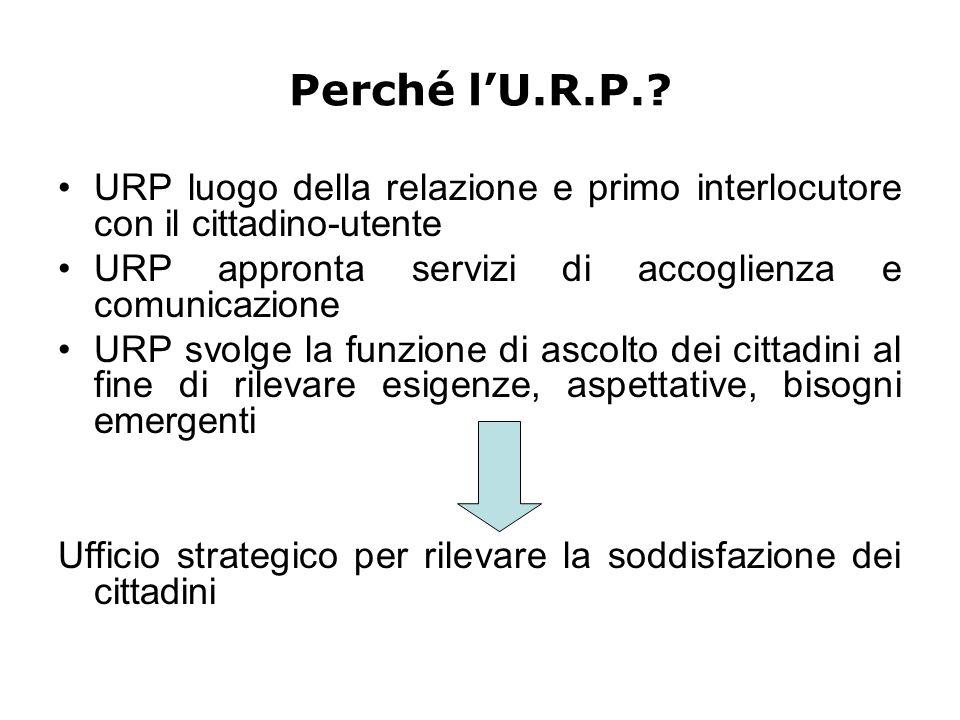 Perché l'U.R.P. URP luogo della relazione e primo interlocutore con il cittadino-utente. URP appronta servizi di accoglienza e comunicazione.