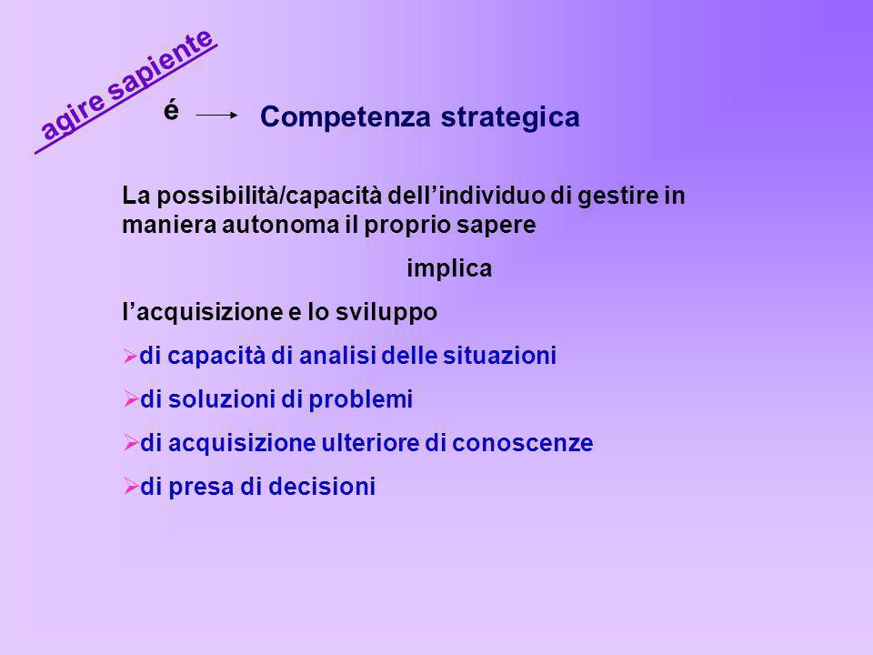 agire sapiente é Competenza strategica