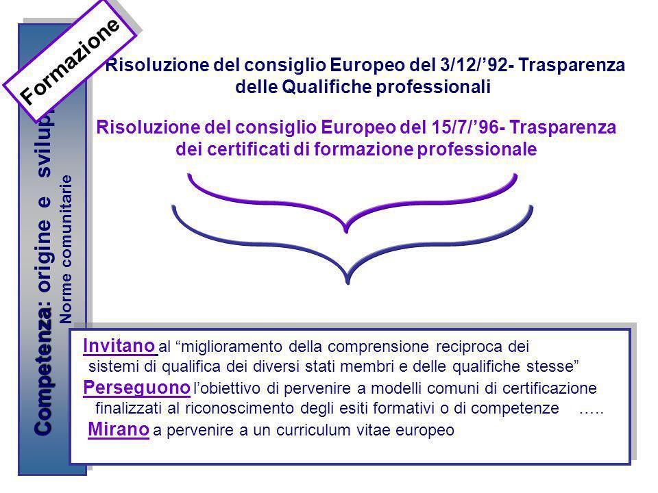 Formazione Competenza: origine e sviluppo- 2