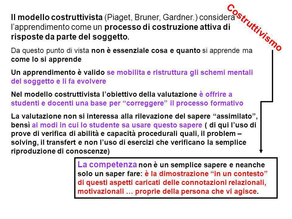 Il modello costruttivista (Piaget, Bruner, Gardner