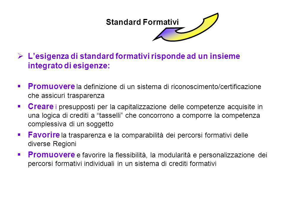 Standard Formativi L'esigenza di standard formativi risponde ad un insieme integrato di esigenze: