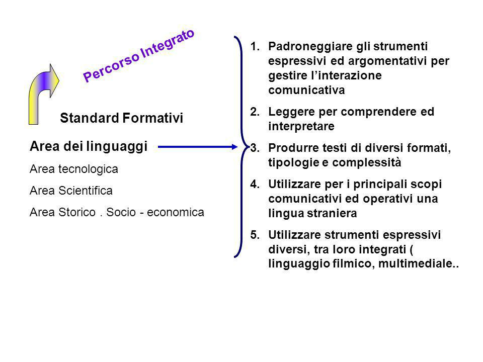 Percorso Integrato Standard Formativi Area dei linguaggi