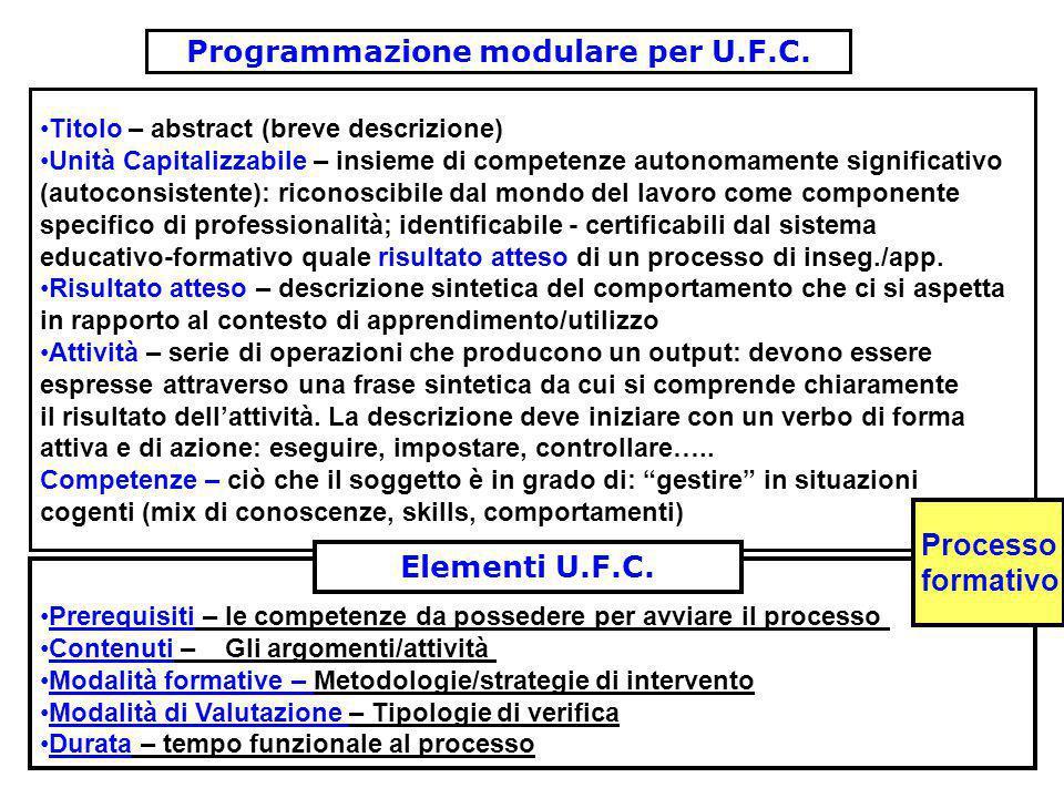 Programmazione modulare per U.F.C.